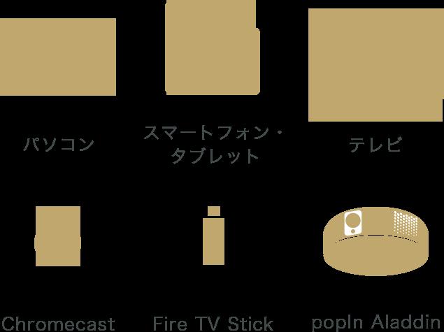 パソコン、スマートフォン・タブレット、テレビ、Chromecast、Fire TV Stick
